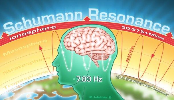 De vibratie van de Aarde is meer dan verdubbeld, is de Aarde aan het ascenderen?